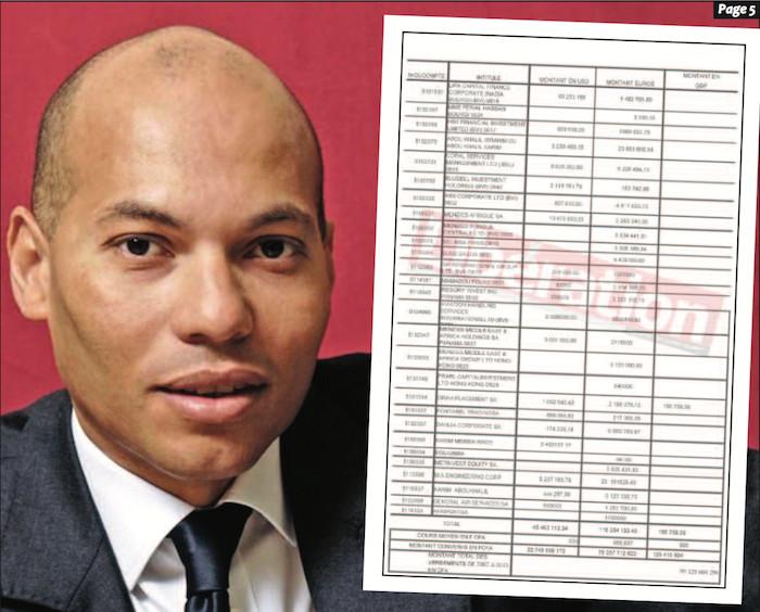 AFFAIRE KARIM WADE/Monaco, la mère des batailles : 24 comptes bancaires et 10 milliards F Cfa en jeu.