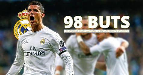 Ligue des Champions : Cristiano Ronaldo peut devenir ce soir le premier joueur de l'histoire à atteindre les 100 buts !