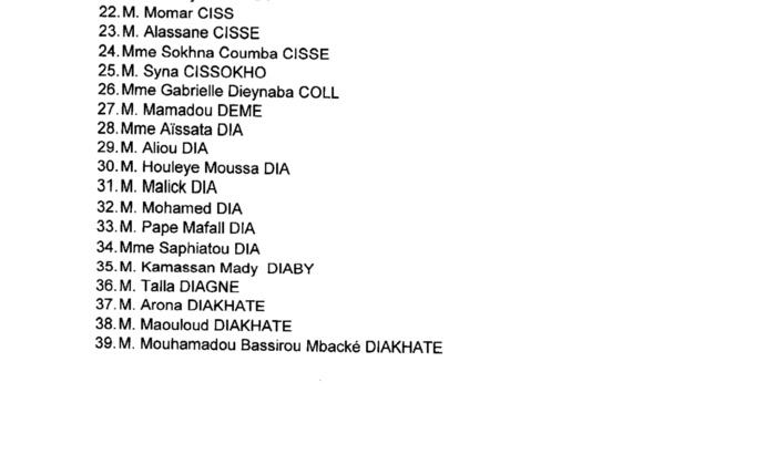 Voici la liste des 150 membres du Haut Conseil des Collectivités Territoriales (HCCT)