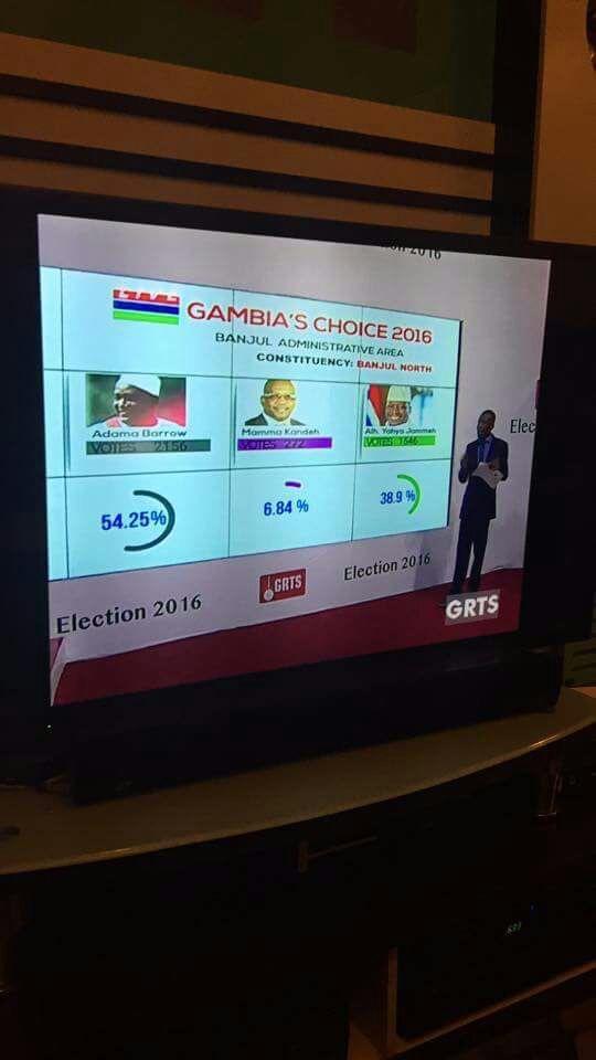 Résultats provisoires des élections gambiennes : Jammeh largement dépassé par Barrow