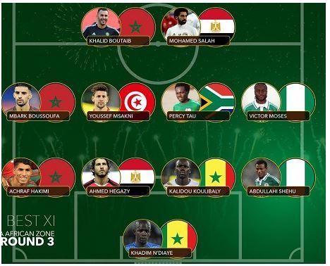 5ème journée éliminatoires mondial 2018 : Khadim Ndiaye et Koulibaly dans l'équipe-type de la CAF (J5)