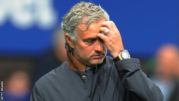 Manchester United : City, le budget... Mourinho en colère