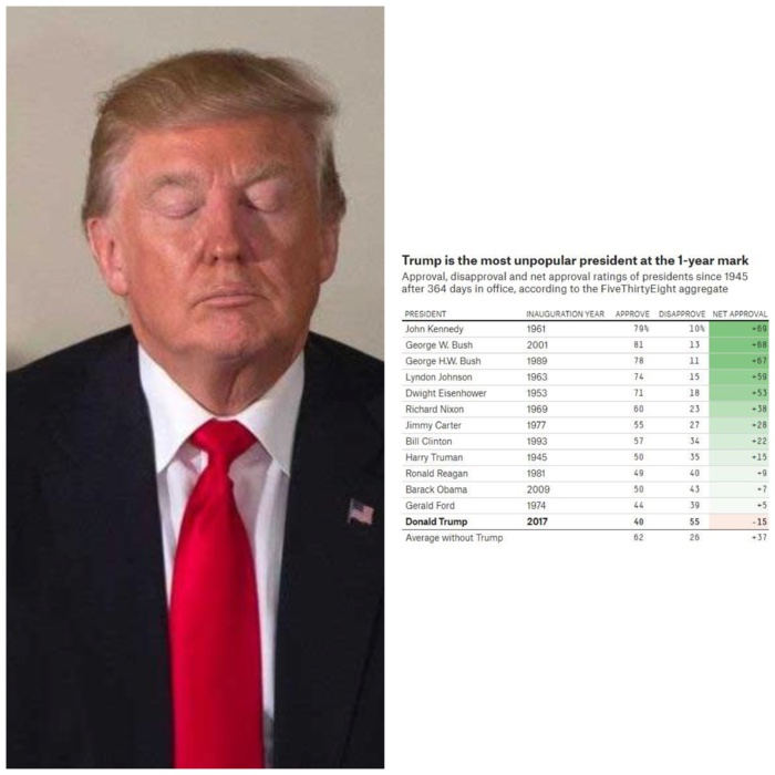 Trump : le président américain le plus impopulaire après un an d'exercice du pouvoir depuis 1945