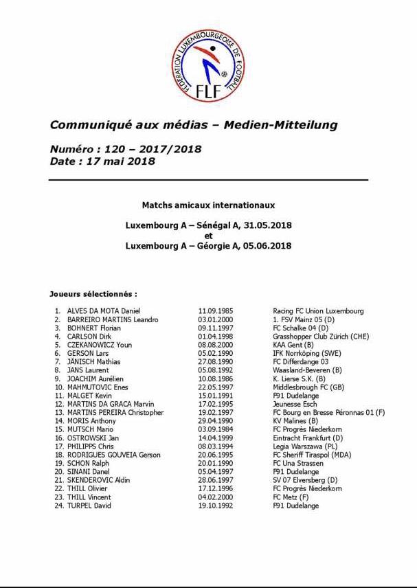 Voici la liste de 24 joueurs Luxembourgeois convoqués pour les matchs amicaux contre le Sénégal et la Géorgie