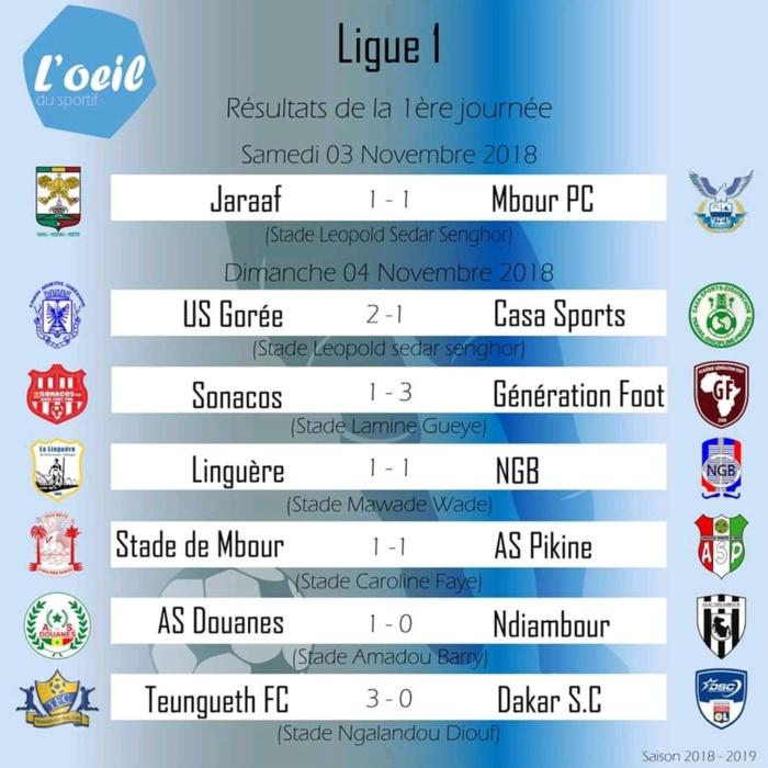 Ligue 1 sénégalaise : Résultats complets et classement de la première journée
