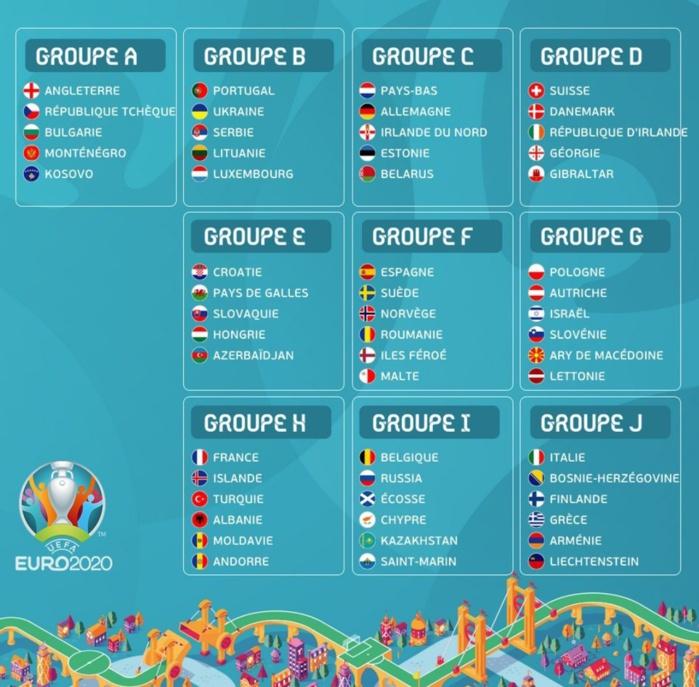 Euro 2020 : Tirage au sort au complet des qualifications