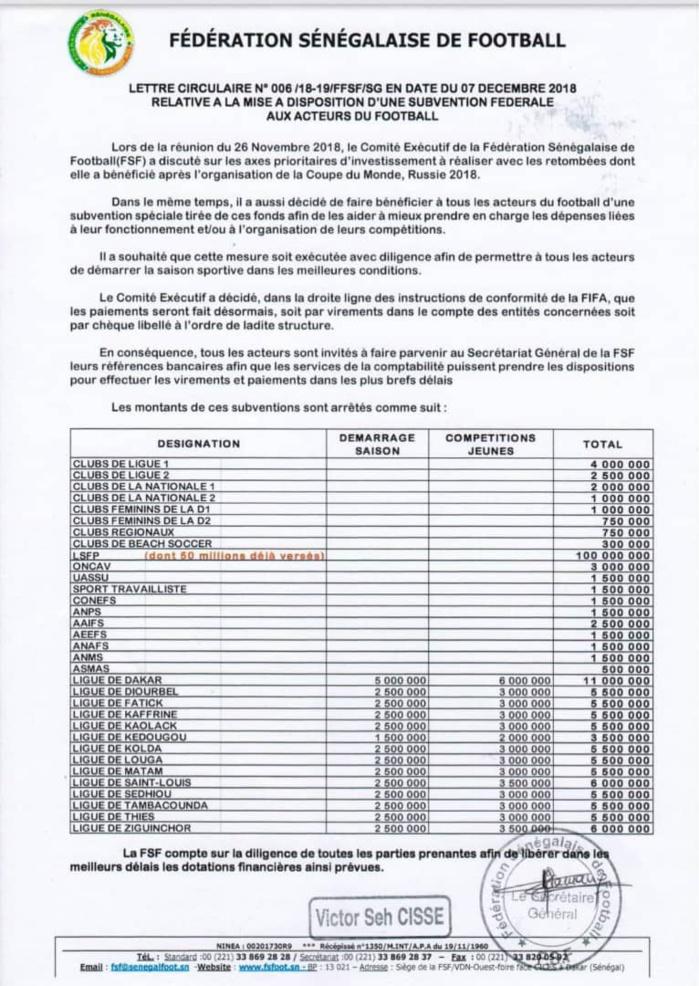 Retombées financières CDM 2018 : La fédération sénégalaise de football subventionne l'ensemble des clubs et ligues (Document)