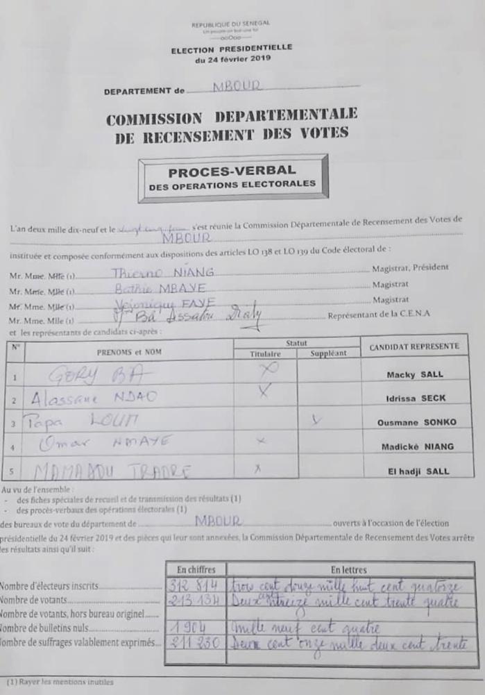 Présidentielle 2019 : Macky Sall s'impose largement à Mbour