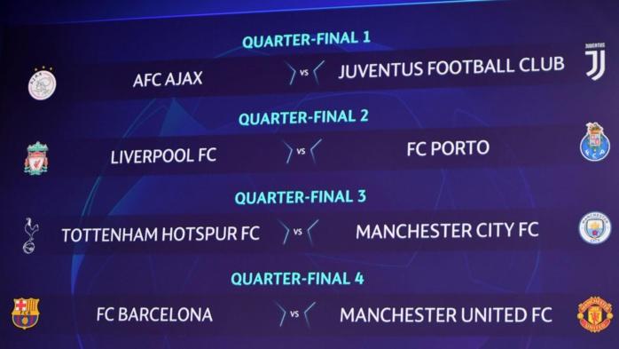 Ligue des champions : Tirage complet des quarts de finale