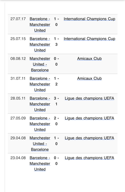 Historique des matches Barca / Manchester United entre 2008 et 2017 / 8 matches, 15 buts marqués, 6 victoires et 2 nuls