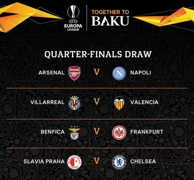 Ligue Europa / Tirage complet des Quarts de finale : Arsenal croise Naples de Koulibaly - Choc entre Villareal et Valence