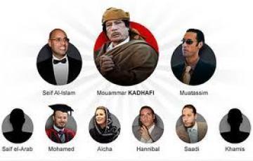 La famille Kadhafi était entrée en Algérie par un chemin de contrebandiers