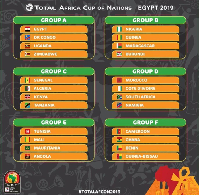 Tirage CAN Egypte 2019 : Voici les 6 groupes complets