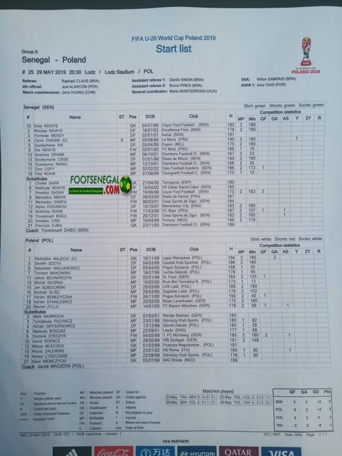 Mondial U20 / Sénégal – Pologne : La composition officielle de Youssouph Dabo
