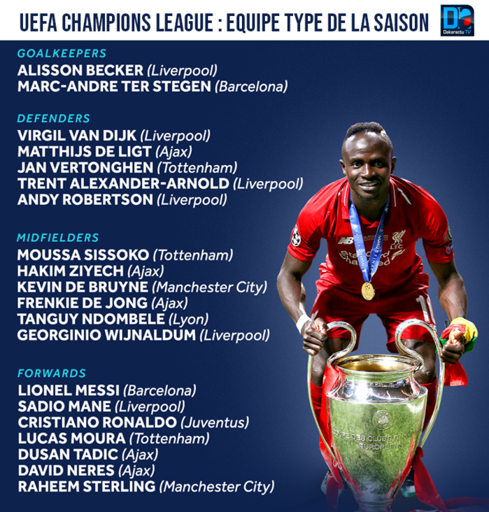 UEFA Champions League / Équipe type de la saison : Sadio Mané in, Mo Salah out.