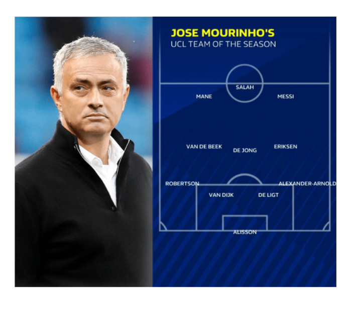 Ligue des champions José Mourinho met Sadio Mané dans son onze type !