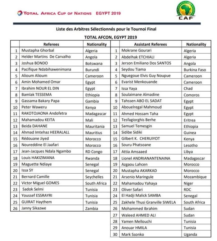 CAN 2019 : La CAF dévoile la liste des arbitres, 3 sénégalais sélectionnés…