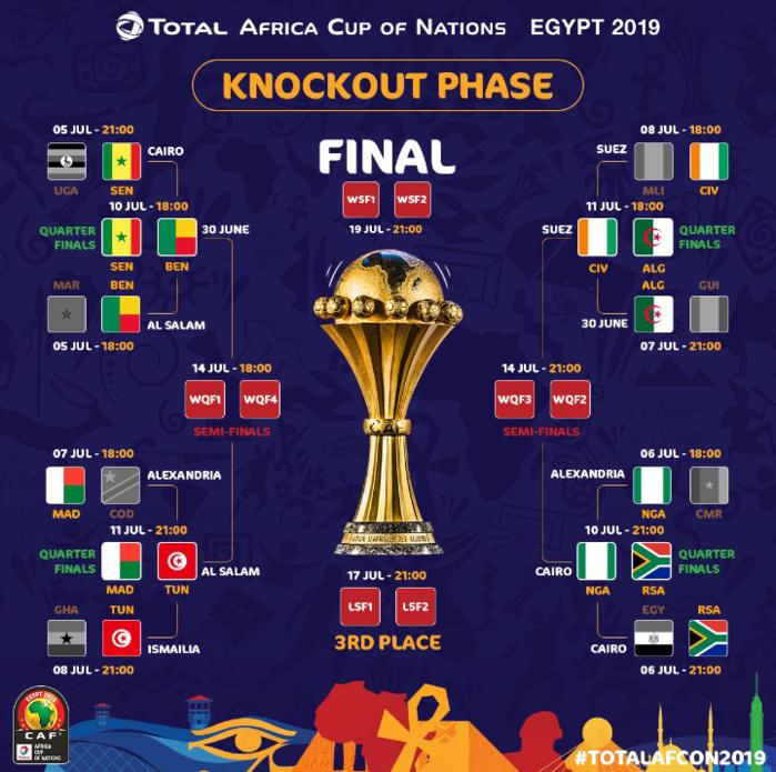 CAN 2019 : Tableau complet des quarts de finale