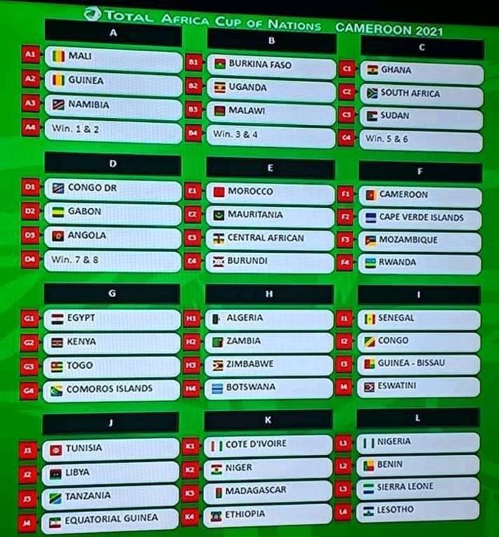 Qualification CAN 2021 au Cameroun : Le Sénégal dans le groupe I