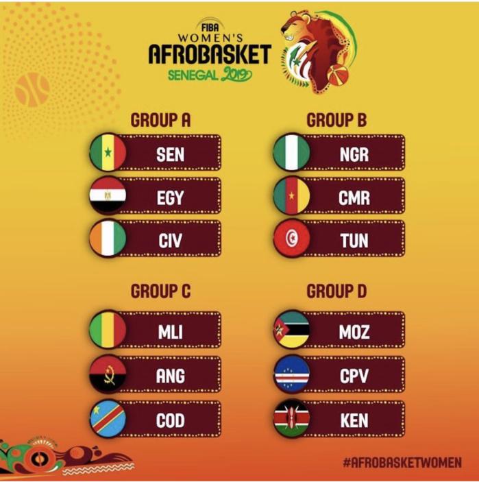 Tirage au sort Afrobasket féminin 2019 : Le Sénégal logé dans le Groupe A avec la Cote d'Ivoire et l'Egype