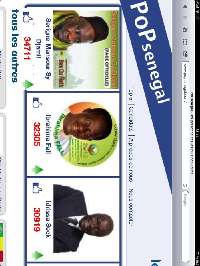 Présidentielle 2012: Serigne Mansour Sy Djamil domine le classement des hommes politiques sur Facebook