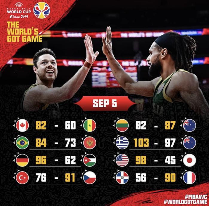 Mondial basket 2019 : Aucune équipe Africaine au second tour, une première depuis 1998