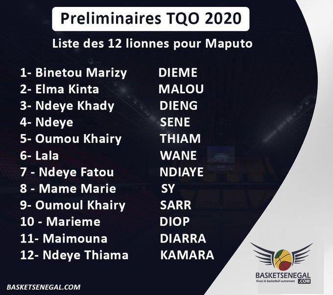 Basket Féminin / TQO : Voici la liste des 12 lionnes, sans Yacine Diop et Astou Traoré