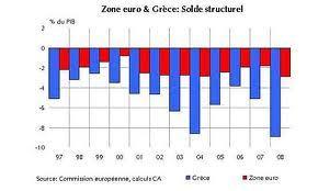 La panique s'empare de la Grèce.