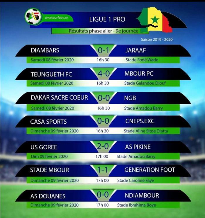 8e de finale Coupe de la Ligue : Première défaite de la saison pour Teungueth, les gros passent, NGB trépasse, le Casa en attente…