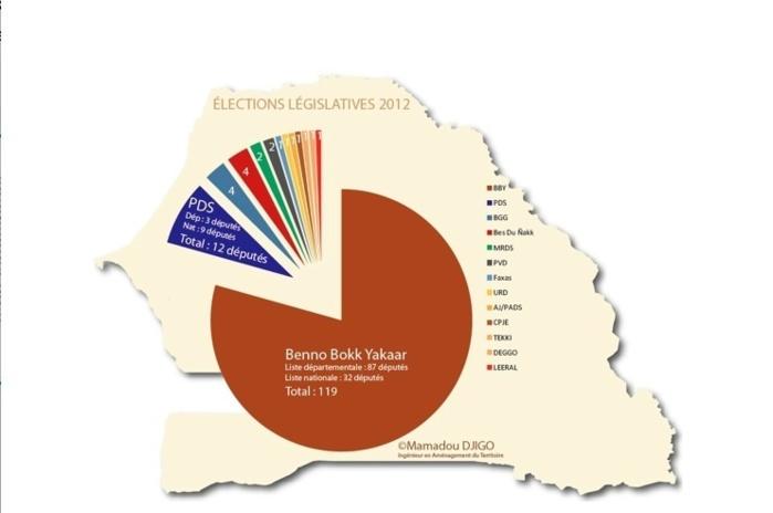 Élections législatives 2012 : Benno Bokk Yakaar gagne 43 départements sur 45 et obtient la majorité absolue