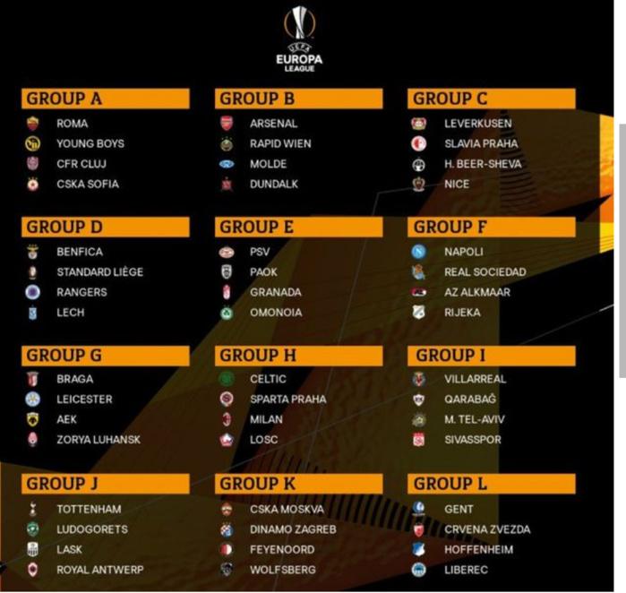 Ligue Europa / Tirage complet de la phase de groupes : Kalidou Koulibaly et Moussa Wagué s'en sortent pas mal...