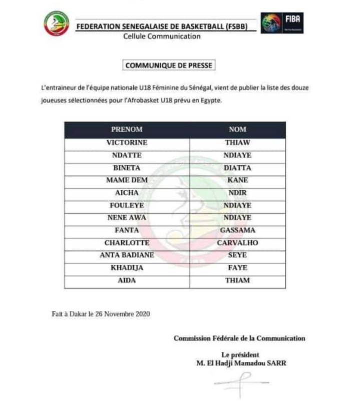 Afrobasket féminin U18 : Ousmane Diallo tient ses 12 joueuses.