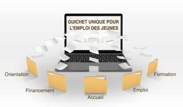 Dématérialisation : L'ANPEJ lance le premier Guichet Unique électronique sur l'emploi des jeunes au Sénégal