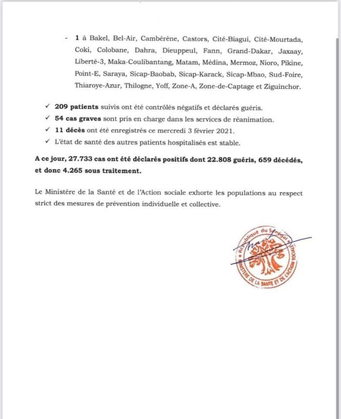 SÉNÉGAL : 368 nouveaux cas testés positifs au coronavirus, 209 nouveaux guéris, 11 nouveaux décès et 54 cas graves en réanimation.