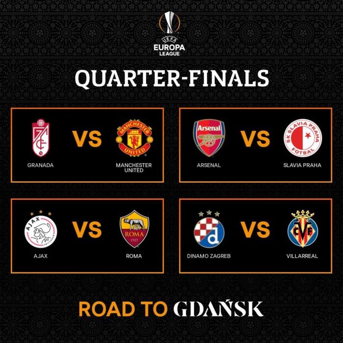 Ligue Europa : Voici l'intégralité du tirage au sort des quarts de finale…