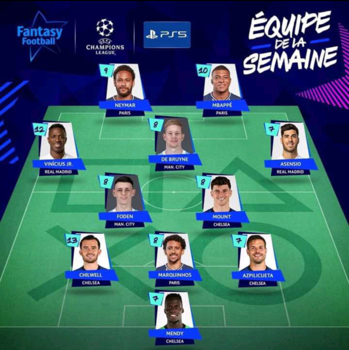 Ligue des champions / Équipe type de la semaine : Édouard Mendy à nouveau plébiscité par les supporters.