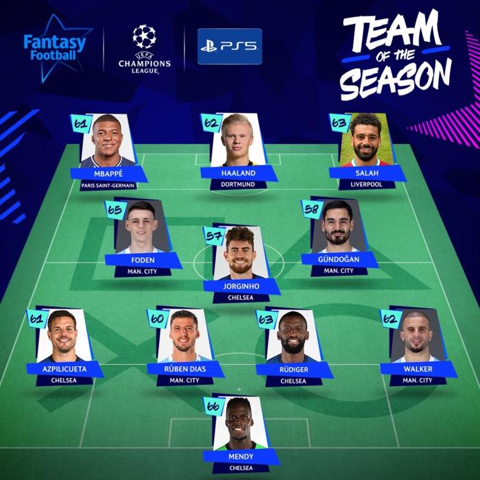 LIGUE DES CHAMPIONS ; Edouard Mendy dans l'équipe type de la saison 2020-2021...