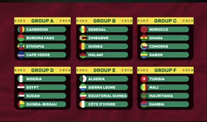 Tirage au sort CAN 2022 : Les Lions du Sénégal héritent du Zimbabwe de la Guinée et du Malawi dans le groupe B