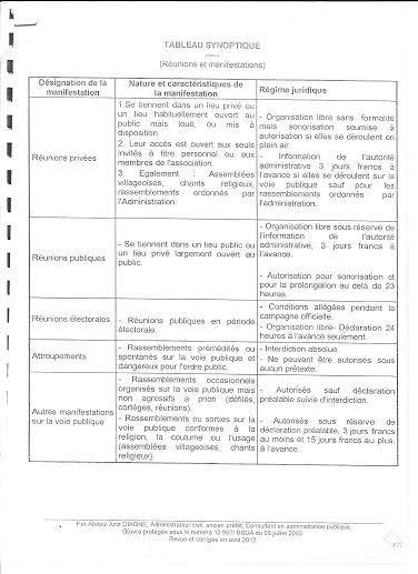 Interdiction préfectorale : Ces erreurs qui pourraient profiter à Cheikh Béthio Thioune (DOCUMENT)