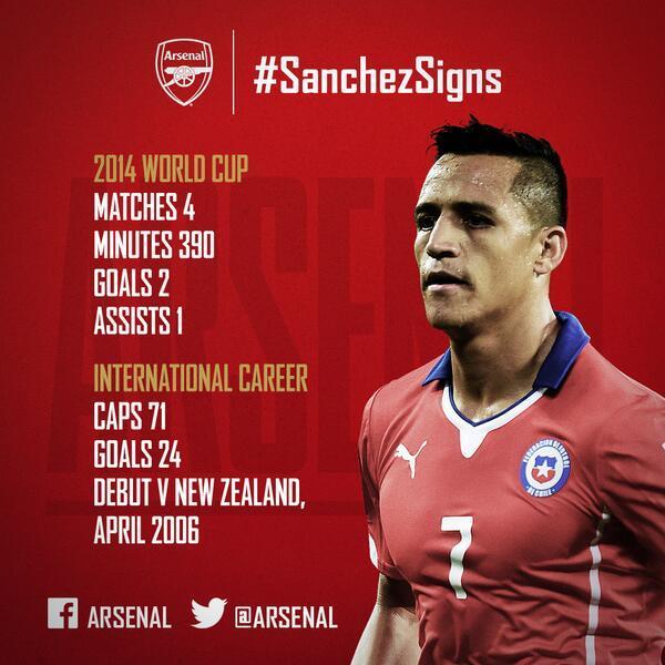 Officiel : Arsenal s'offre Alexis Sanchez !