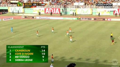 Côte d'Ivoire-Cameroun, la honte du football africain