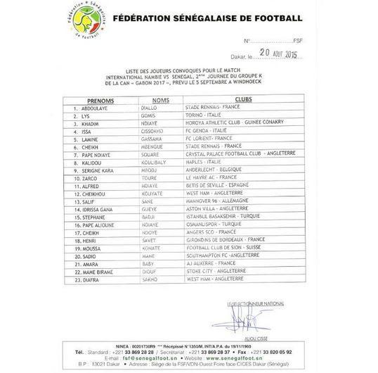 Sénégal -Namibie : La liste des joueurs séléctionnés