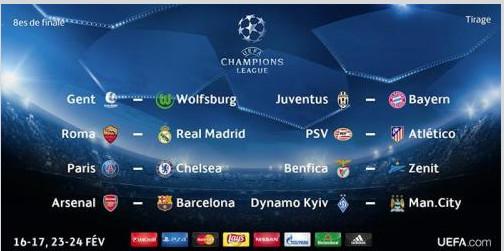 Ligue des Champions : Le tirage au sort complet des 8es de finale