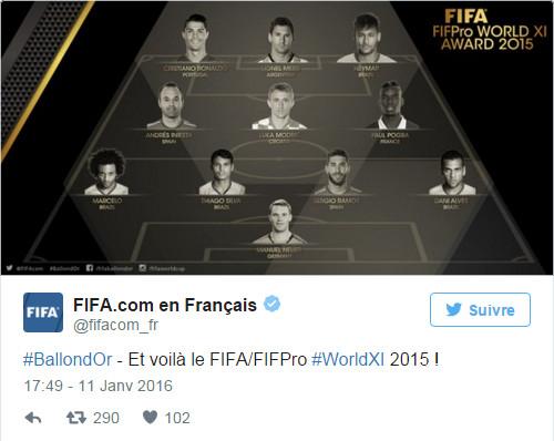 Ballon d'Or: voici l'équipe-type de l'année 2015