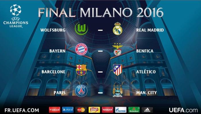 Le tirage au sort complet des quarts de finale de la Ligue des Champions