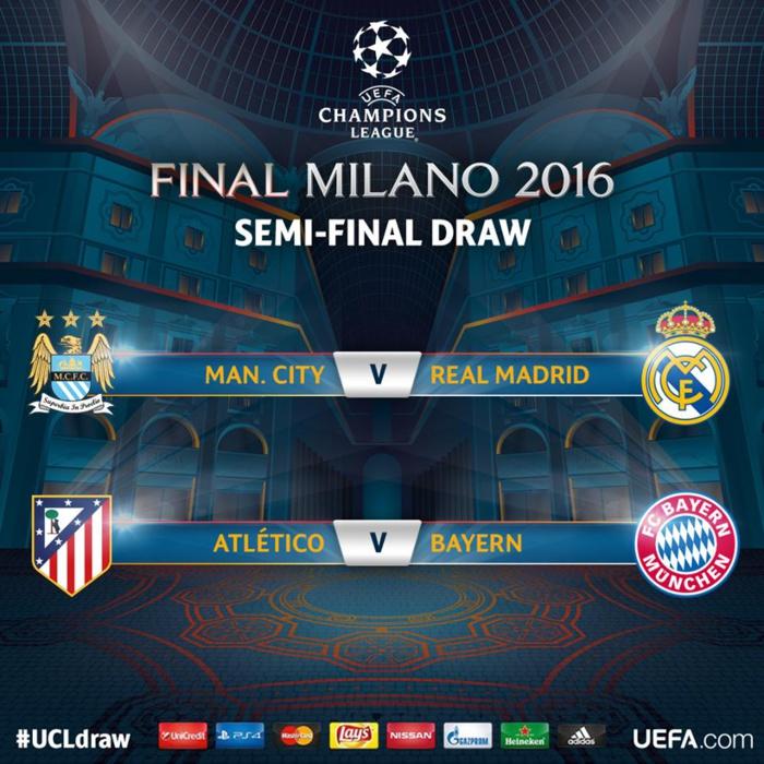 ManCity/Real et Atletico/Bayern en demi-finales de la Ligue des Champions