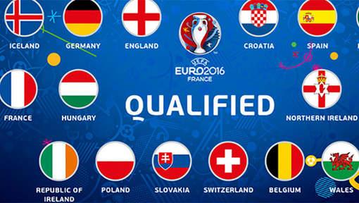 Euro 2016 : Voici les affiches des huitièmes de finale