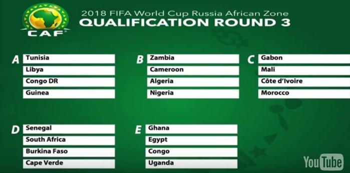 Coupe du monde 2018 : Le tirage au sort zone Afrique