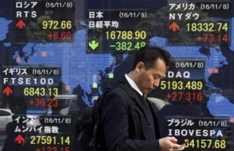 Les marchés boursiers s'affolent : Effet collatéral du scrutin ?
