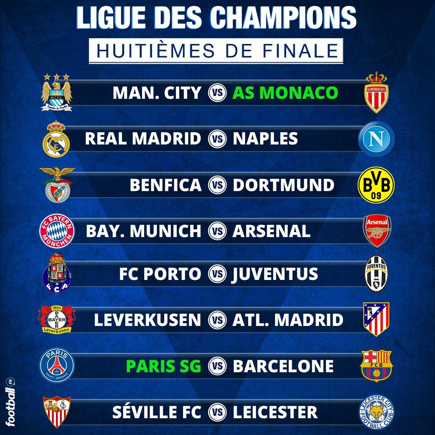 Ligue des champions : Pas de pot, le PSG prend le Barça et Monaco aura un choc contre City...
